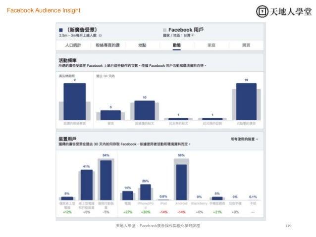 119天地人學堂:Facebook廣告操作與優化策略課程 Facebook Audience Insight