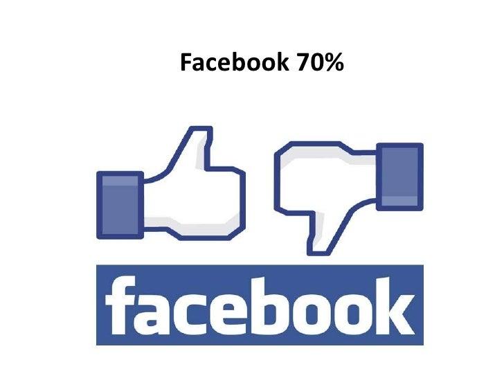Facebook 70%