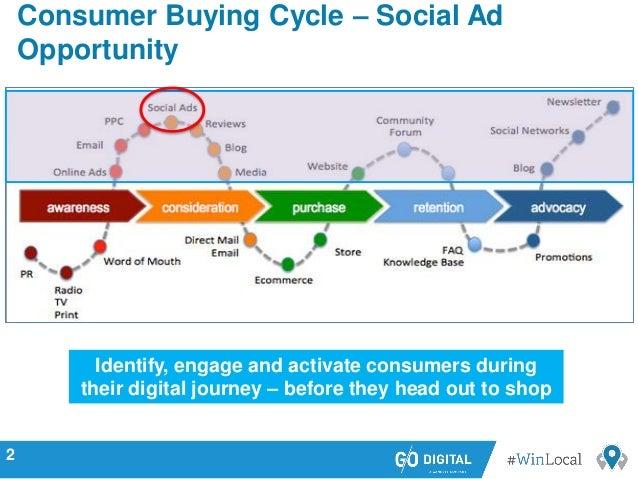 INIT Snacks: Facebook ads case study | Facebook Business