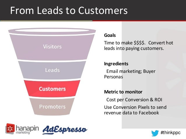 how to build a sales funnel on facebook