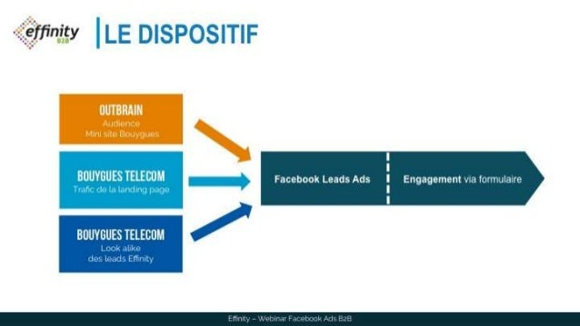 facebook b2b case studies Jump to the b2b social media strategy  although linkedin is the clear standout for gaining b2b leads on social media, facebook and twitter  case studies.