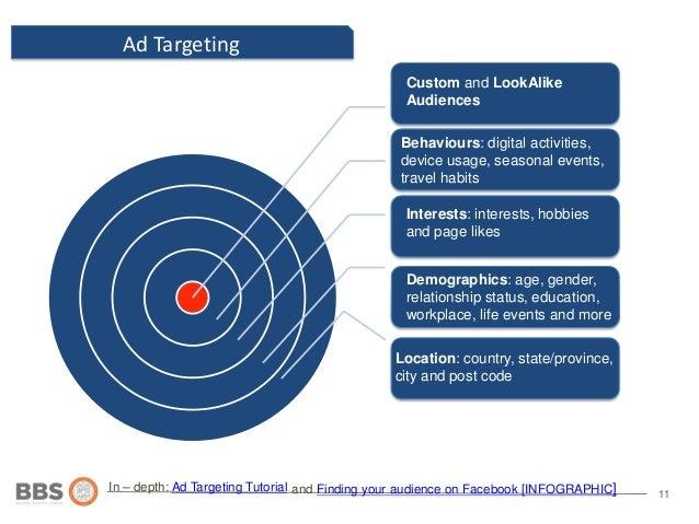 Device lg com facebook activation code 4 Ways