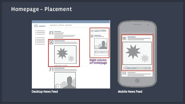 Homepage – Placement  Desktop News Feed  Right column  on homepage  Mobile News Feed