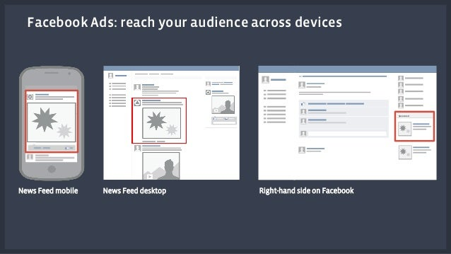 The ultimate guide to creating a facebook product ad.