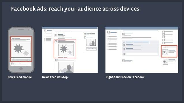 Facebook. Format of advertising