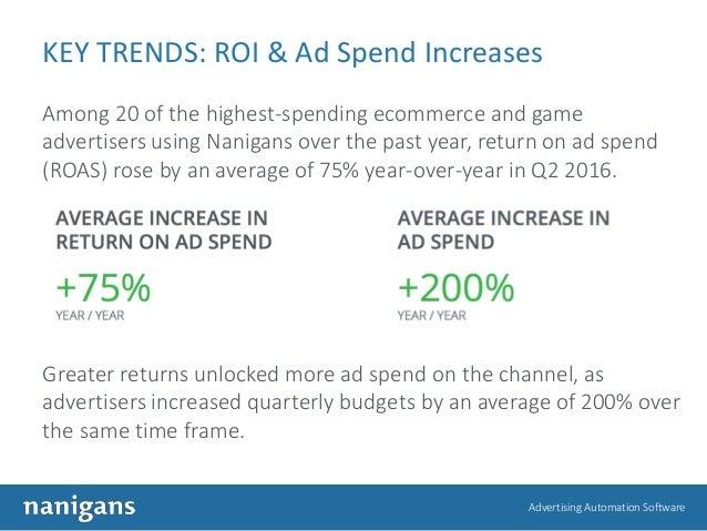 Facebook Advertising Benchmarks: Q2 2016  Slide 2