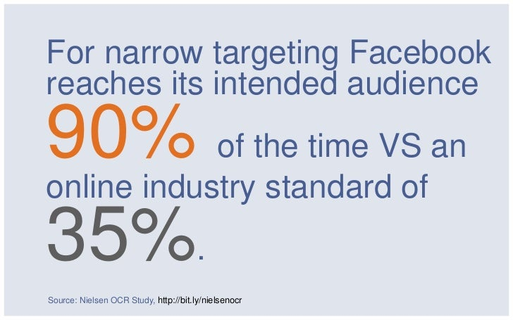 Connect to Fans with Facebook Ads Slide 3