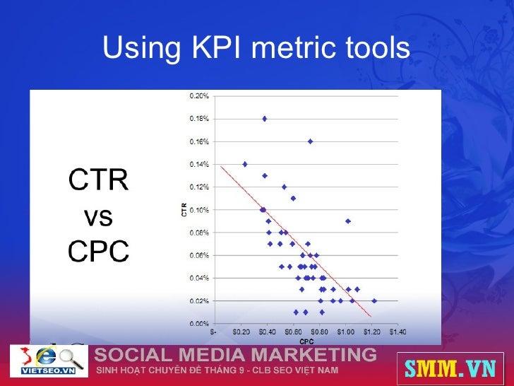 Using KPI metric tools