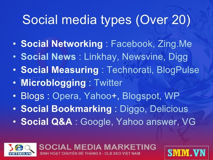 Social media types (Over 20) <ul><li>Social Networking   : Facebook, Zing.Me </li></ul><ul><li>Social News  : Linkhay, New...