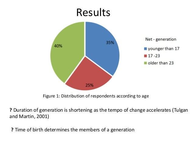 Spss statistics 17.0