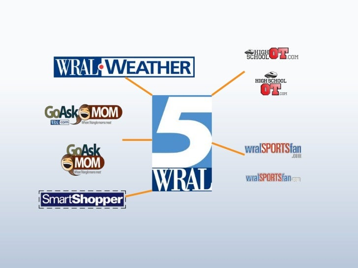 Case Study: WRAL: Fragmentation and Frequency — When are