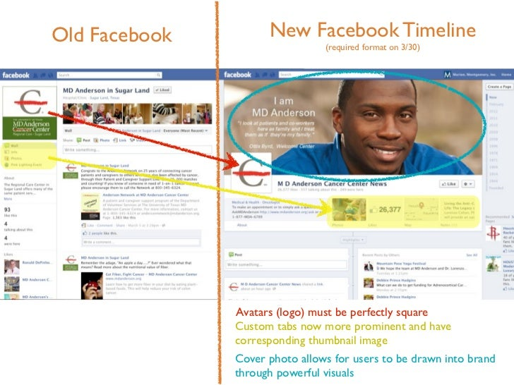 Old Facebook         New Facebook Timeline                                (required format on 3/30)               Avatars ...