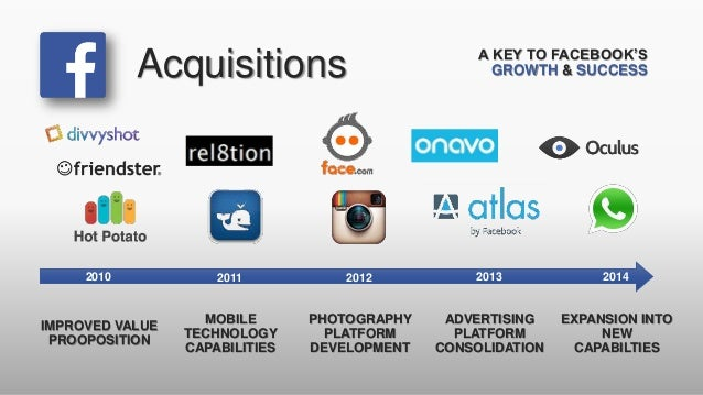 Facebook Global Strategy & Growth