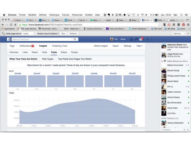 DAS OSBL - Les grandes plateformes sociales