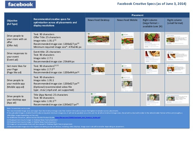 Facebook News Feed Ad Specs >> Facebook Ads Creative Cheat Sheet - One Page Guide for Marketers_May_…