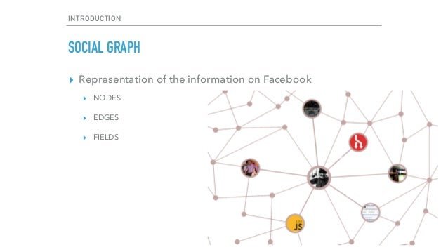 INTRODUCTION SOCIAL GRAPH ▸ Representation of the information on Facebook ▸ NODES ▸ EDGES ▸ FIELDS