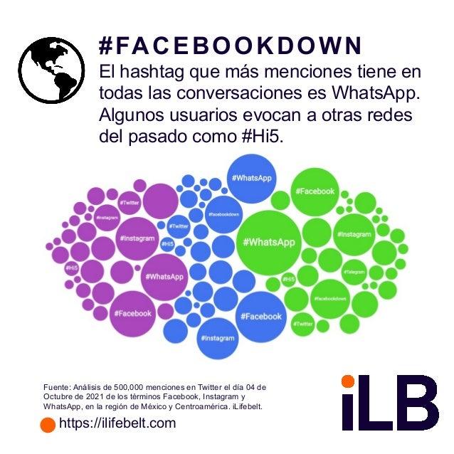 facebookdown en mxico y centroamrica 1 638