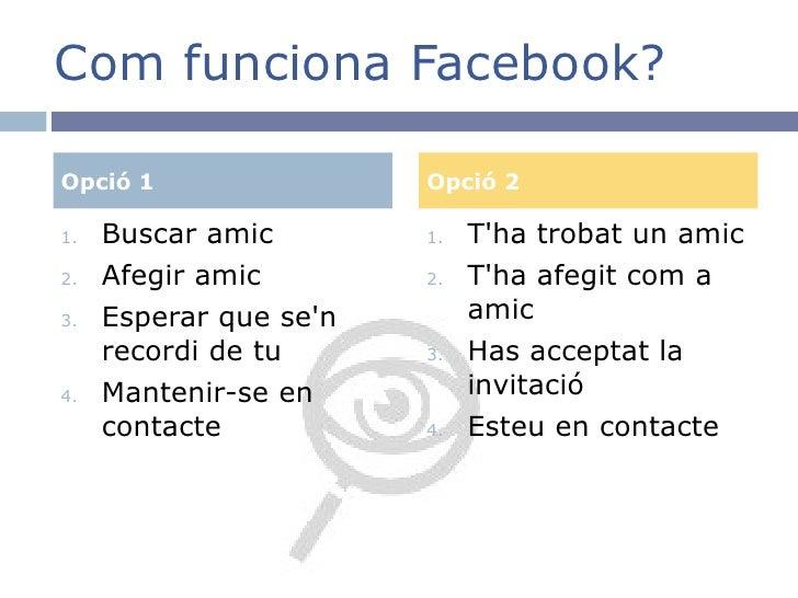 Com funciona Facebook? <ul><li>Buscar amic </li></ul><ul><li>Afegir amic </li></ul><ul><li>Esperar que se'n recordi de tu ...