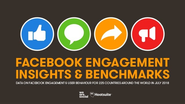 1 FACEBOOK ENGAGEMENT INSIGHTS & BENCHMARKSDATA ON FACEBOOK ENGAGEMENT & USER BEHAVIOUR FOR 225 COUNTRIES AROUND THE WORLD...