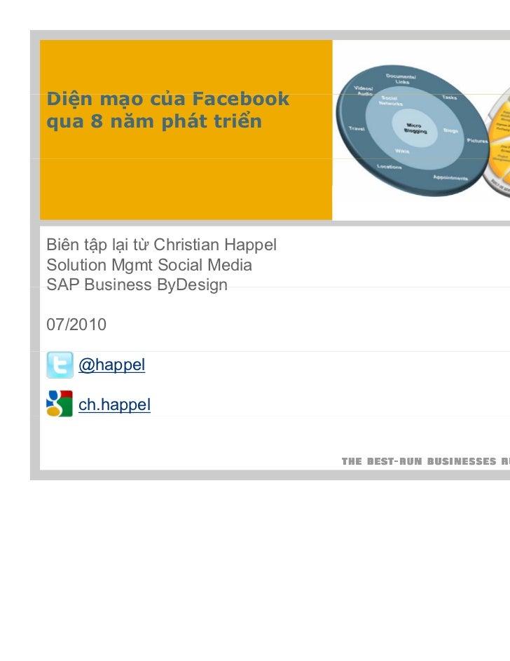 DiệnDiệ mạo của F          ủ Facebook                  b kqua 8 năm phát triểnBiên tập lại từ Christian HappelSolution Mgm...