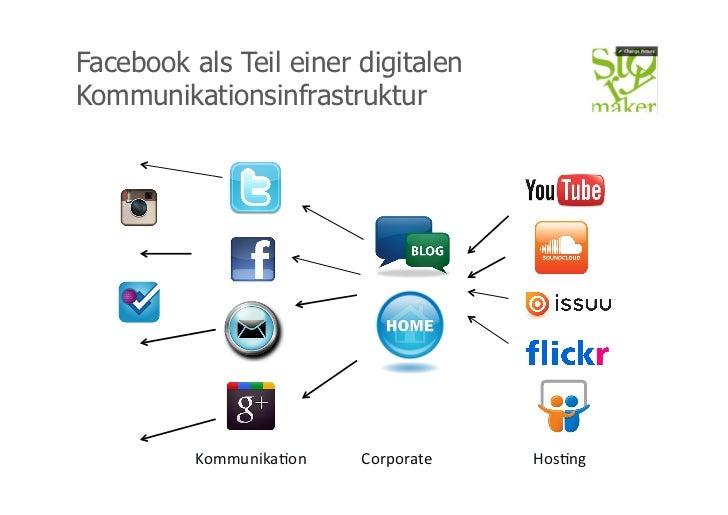 Facebook als Teil einer digitalenKommunikationsinfrastruktur                                                          Foto...