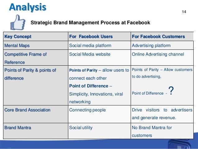 Facebook Brand Analysis - Strategic Brand Management