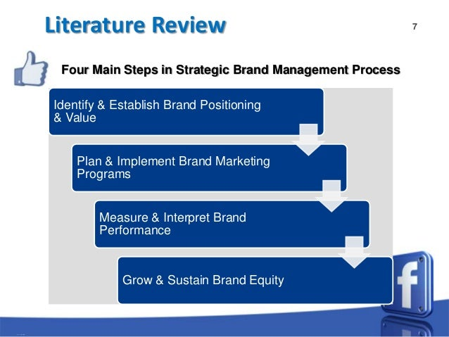 literature review on honda brand equity Milestone one: business problem and literature review amanda winchell qso-500: business research emmanuel hayble-gomes, dba, mba, cams submitted 12/10/2017.