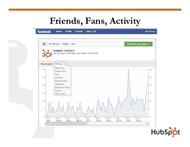Friends, Fans, Activity