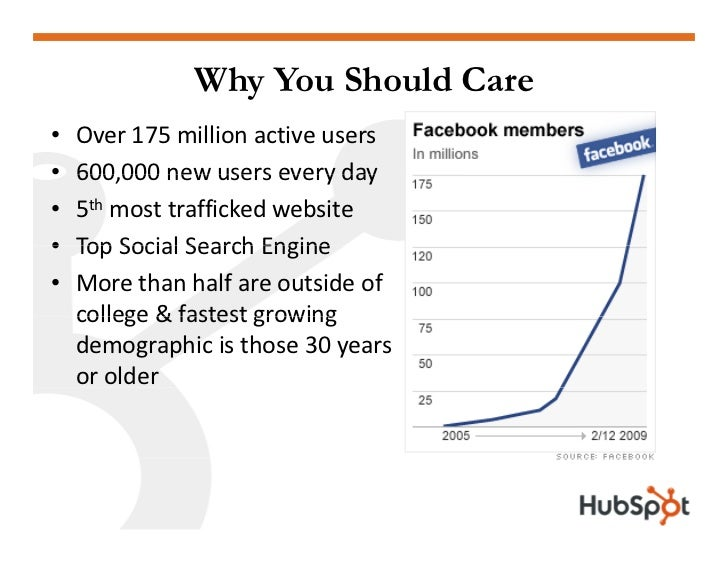 Why You Should Care     Over175millionactiveusers •     600,000newuserseveryday     600 000 new users every day • ...