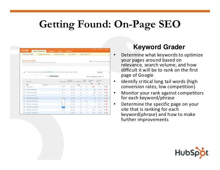 Getting Found: On-Page SEO                        Keyword Grader              •   Determinewhatkeywordstooptimize    ...