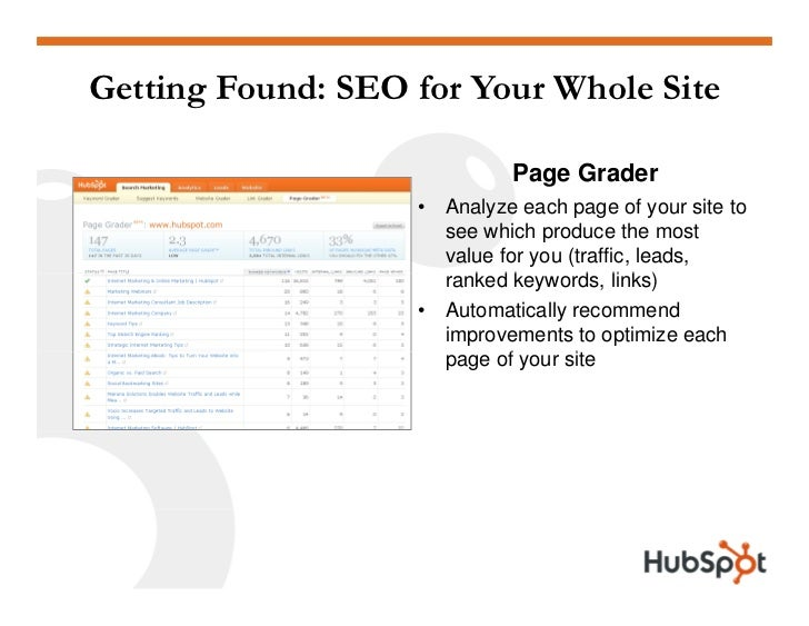 Getting Found: SEO for Your Whole Site                                Page Grader                    •   Analyze each page...