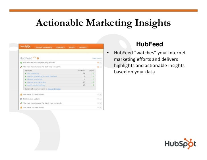 """Actionable Marketing Insights                              HubFeed                •   HubFeed """"watches""""yourInternet    ..."""