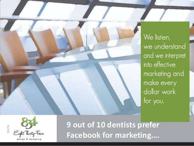 9 out of 10 dentists preferFacebook for marketing….