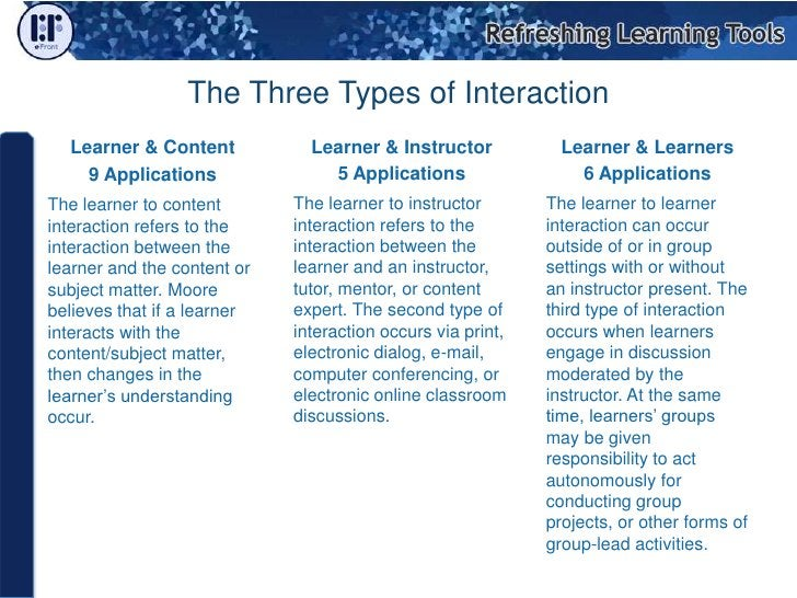 Learner & Content (continue) SlideShareYou can create and share presentation on Facebook. At the same time you can add...