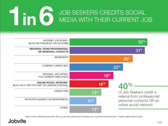 Facebook for Job Seekers Slide 3