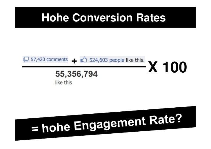 Hohe Conversion Rates     +                 X 100