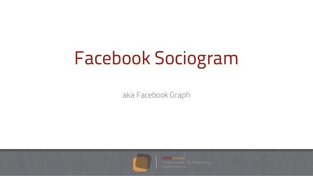 LAVA consultFonteinstraat 25, Pellenberglavaconsult.euFacebook Sociogramaka Facebook Graph