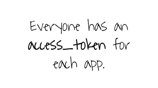Everyone has an access_token for each app.