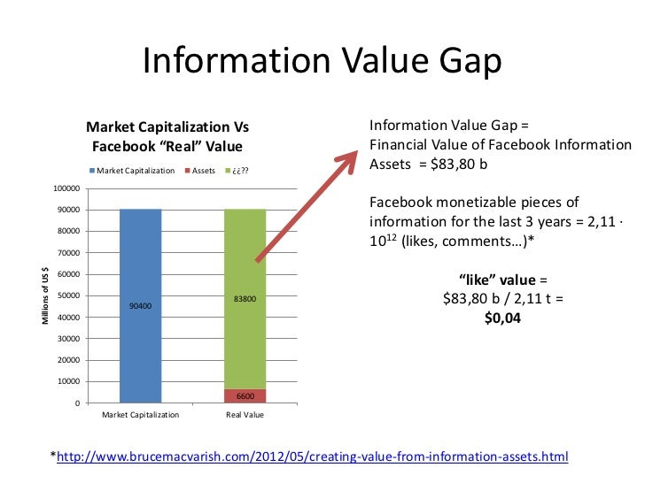 Facebook ipo primary market