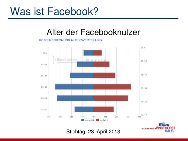Was ist Facebook?Alter der FacebooknutzerStichtag: 23. April 2013