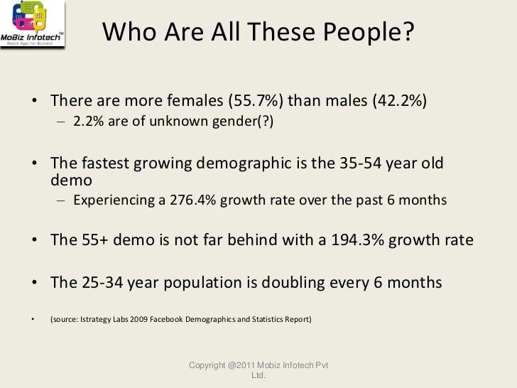 Facebook marketing Slide 3