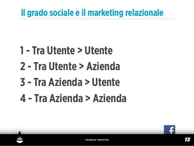 Il grado sociale e il marketing relazionale1 - Tra Utente > Utente2 - Tra Utente > Azienda3 - Tra Azienda > Utente4 - Tra ...