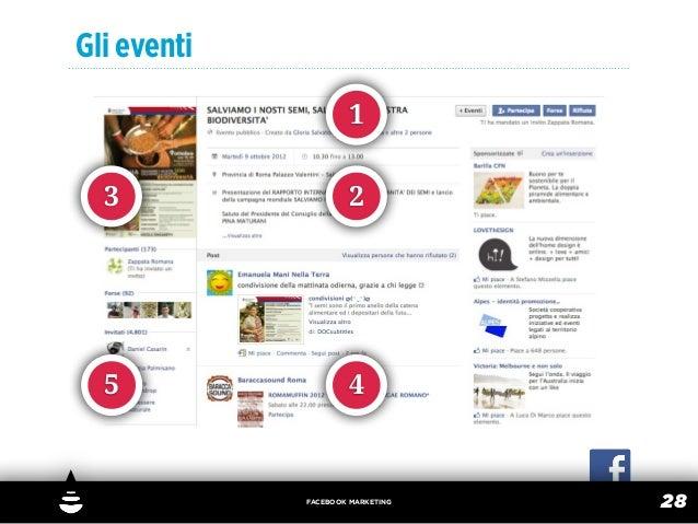Gli eventi                     1  3                  2  5                  4             FACEBOOK MARKETING               ...