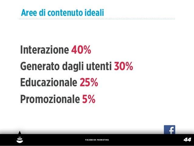 Aree di contenuto idealiInterazione 40%Generato dagli utenti 30%Educazionale 25%Promozionale 5%                  FACEBOOK ...