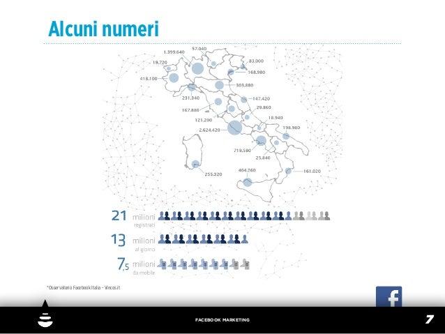 Alcuni numeri*Osservatorio Facebook Italia - Vincos.it                                            FACEBOOK MARKETING      ...