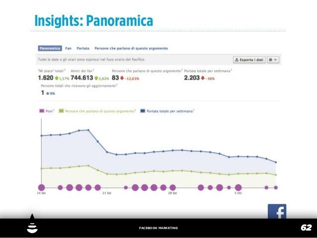 Insights: Panoramica                 FACEBOOK MARKETING                                      62