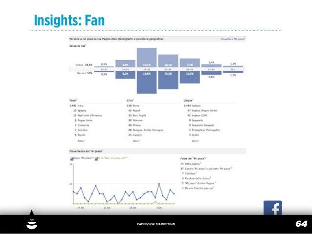 Insights: Fan                FACEBOOK MARKETING                                     64
