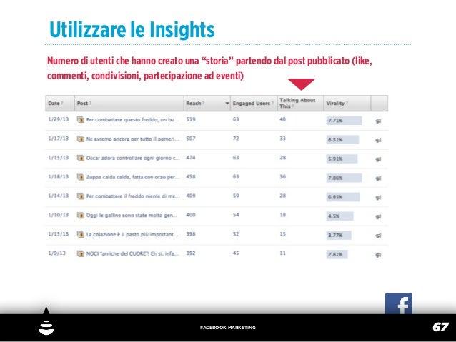 """Utilizzare le InsightsNumero di utenti che hanno creato una """"storia"""" partendo dal post pubblicato (like,commenti, condivis..."""
