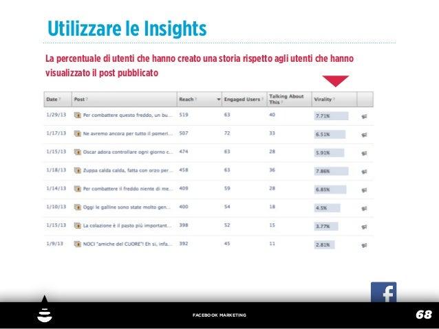 Utilizzare le InsightsLa percentuale di utenti che hanno creato una storia rispetto agli utenti che hannovisualizzato il p...