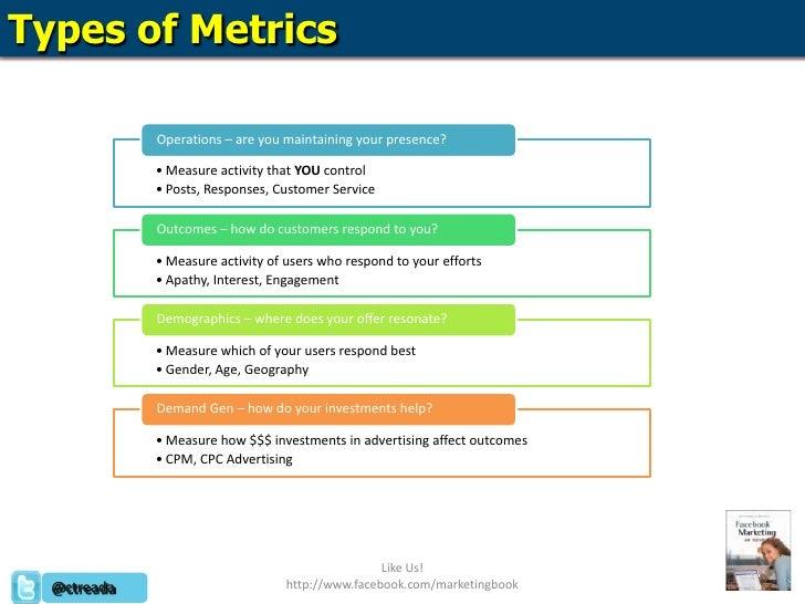 Facebook Marketing - Presentation for Jay Berkowitz
